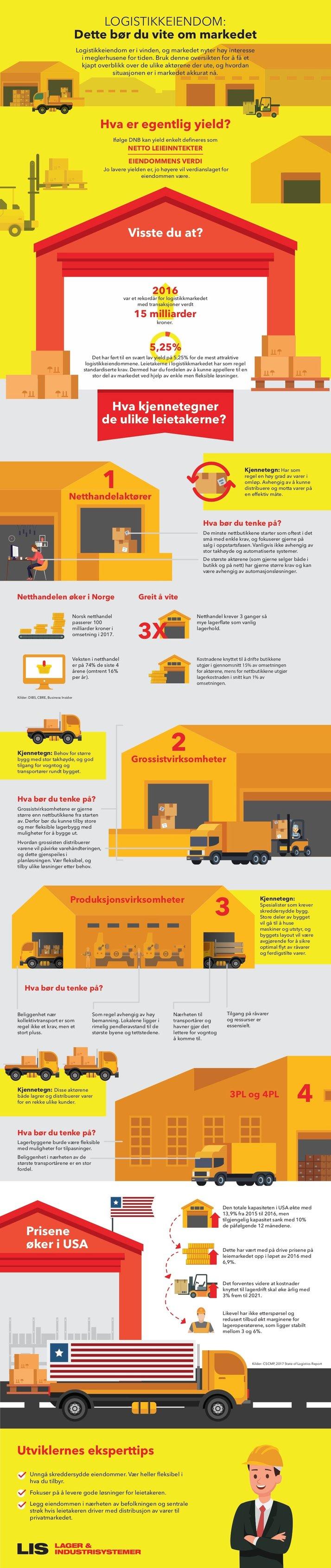 Schafer Infographic - V3 jpg blogg.jpg