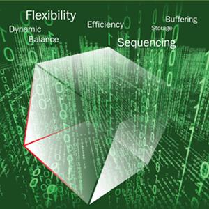3D Matrix - En innovativ måte å designe lageret på